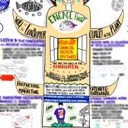 """Mur de synthèse élaboré au cours d'une formation pour Danone. Format: 3mx2,5m Réalisation en temps réel Copyright © - par <a href=""""http://www.fgcp.net/laurevillemaine"""">Laure  Villemaine</a>"""