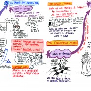 """Intervention de Hugues de Jouvenel sur la prospective. Capture en directe. 1H30 d'intervention. - par <a href=""""http://www.fgcp.net/Veronique Olivier Martin"""">Véronique  Olivier Martin</a>"""