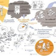 """EDF. Storytelling : synthèse d'une trentaine d'entretiens. Une page pour restituer les idées fortes. - par <a href=""""http://www.fgcp.net/Veronique Olivier Martin"""">Véronique  Olivier Martin</a>"""