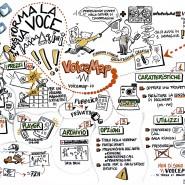 """visualisation du fonctionnement d'une VOICEMAP http://www.voicemap.io/vms/3RG10 realisation a partir d'une bande son. Auteur viviana gozzi copyright - par <a href=""""http://www.fgcp.net/Viviana Gozzi"""">Viviana  Gozzi</a>"""