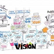 Graphic facilitation (live) - One day seminar