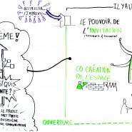 """Facilitation graphique atelier """"Leader as a host"""" avec Gery Derbier à la conférence Agile Tour Montpellier, 2013 par @RomainCouturier, www.terredagile.com"""