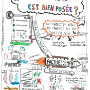 Sketchnote de la formation de Véronique Messager, 2013