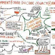 Enregistrement graphique conférence d'ouverture Agile Grenoble, 2013 par @RomainCouturier, www.terredagile.com