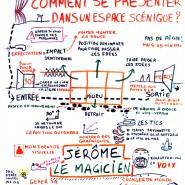 Facilitation graphique conférence Agile Grenoble, 2013 par @RomainCouturier, www.terredagile.com