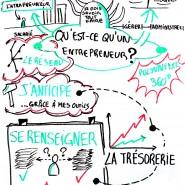 Facilitation graphique session découverte de la facilitation graphique au forum de l'entrepreunariat de la CCI de Lyon, 2013 par @RomainCouturier, www.terredagile.com