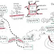 Sketchnote de feedbacks pour un animateur de rétrospective, novembre mars 2014 par @RomainCouturier, www.terredagile.com