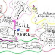 """Sketchnote de préparation du fil rouge """"Facilitation graphique"""" à la conférence Agile France 2014 par @RomainCouturier, www.terredagile.com"""
