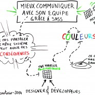 Scribe conférence Sud Web 2014, mai 2014 par @RomainCouturier, www.terredagile.com