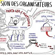 Modélisation pour sur la vision des organisateurs de la conférence Agile France 2014 en préparation de la communication, mai 2014 par @RomainCouturier, www.terredagile.com