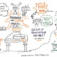 Scribe conférence d'ouverture Régis Médina, Agile France 2014, mai 2014 par @RomainCouturier, www.terredagile.com