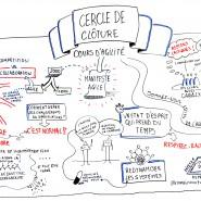 Clôture cours d'Agilité, INSA Lyon 2014, juin 2014 par @RomainCouturier, www.terredagile.com