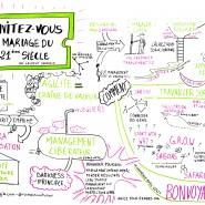 Scribe conférence Laurent Sarrazin, Agile Tour Rennes 2014, octobre 2014 par @RomainCouturier, www.terredagile.com