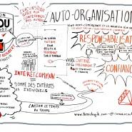 Enregistrement graphique de Yann Roubert à la conférence Agile Lyon 2014 par @RomainCouturier, www.terredagile.com