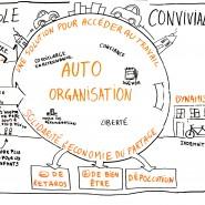 Enregistrement graphique sur le co-voiturage à la conférence Agile Lyon 2014 par @RomainCouturier, www.terredagile.com