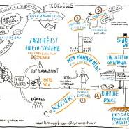 """Enregistrement graphique de la conférence """"Ne râter pas le mariage du 21ème siècle"""" à Agile Tour Montpellier par @RomainCouturier, www.terredagile.com"""