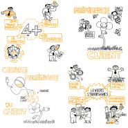 """""""Agence de Demain"""" Une Banque Française Paris 2014 - par <a href=""""http://www.fgcp.net/Florent Courtaigne"""">Florent  Courtaigne</a>"""