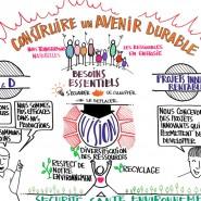 """Capture en temps reel d'une discussion de groupe d'1h30 - par <a href=""""http://www.fgcp.net/laurevillemaine"""">Laure  Villemaine</a>"""