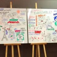 """Graphic recording pour réunion de COMEX d'une entreprise. 2 jours de travail. En français.  - par <a href=""""http://www.fgcp.net/Antonio Meza"""">Antonio  Meza</a>"""