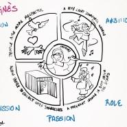 """Live sketch sur Ipad pour séminaire de développement personnel en Anglais.   Le dessin se projet ensuite sur l'écran  - par <a href=""""http://www.fgcp.net/Antonio Meza"""">Antonio  Meza</a>"""