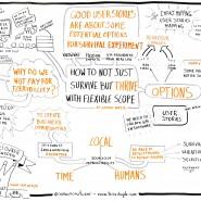 Enregistrement graphique de la conférence de Gojko Adjic, Agile Tour Bordeaux 2014 par @RomainCouturier, www.terredagile.com