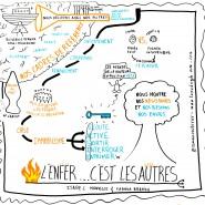 """Enregistrement graphique de la conférence """"L'enfer c'est les autres"""" de Isabelle Monville et Fadhila Brahimi, Agile Tour Bordeaux 2014 par @RomainCouturier, www.terredagile.com"""