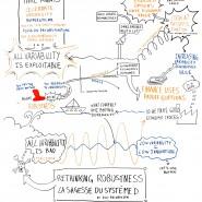 """Enregistrement graphique de la conférence """"La sagesse du système D"""" de Don Reinertsen, Lean Kanban France 2014 par @RomainCouturier, www.terredagile.com"""