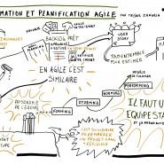 """Enregistrement graphique de la conférence """"Estimation et planification agile"""" de Yassine Zakaria, Agile Tour Marseille 2014 par @RomainCouturier, www.terredagile.com"""