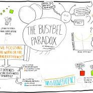 """Enregistrement graphique de la conférence """"Busy bee paradox"""" de Hakan Forss, Agile Tour Lille 2014 par @RomainCouturier, www.terredagile.com"""