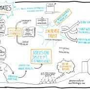 """Enregistrement graphique de la conférence """"No estimate"""" de Henri Karhatsu, Agile Tour Lille 2014 par @RomainCouturier, www.terredagile.com"""