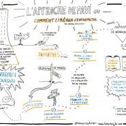 """Enregistrement graphique de la conférence """"L'approche FAVI ou comment libérer l'entreprise"""" de Damien Bonhomme, 2015, par @RomainCouturier, www.terredagile.com"""