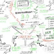 """Sketnote de la conférence """"Management 3.0"""" de Laurent Sarrazzin, 2015, par @RomainCouturier, www.terredagile.com"""