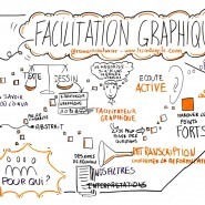 "Facilitation graphique de l'atelier ""Initiation à la facilitation graphique"" de Romain Couturier, 2015, par @RomainCouturier"