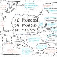 """Sketnote de la conférence """"Le pourquoi du pourquoi de l'Agilité"""" de Cédric Bodin, Mix-IT 2015, par @RomainCouturier, www.terredagile.com"""