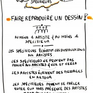 """Poster soirée """"Introduction à l'Agilité"""" de Romain Couturier, 2015, par @RomainCouturier, www.terredagile.com"""