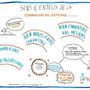 Synthèse discours d'introduction Médecine du travail Grenoble, 2015, par @RomainCouturier, www.terredagile.com