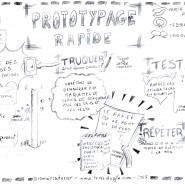 Sketchnote atelier prototypage rapide au crayon de papier, 2015, par @RomainCouturier, www.terredagile.com