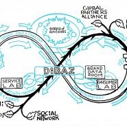 """""""Connected Beauty"""" : Stratégie Digitale pour un groupe de Cosmétiques"""