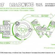Future of Learning : Programme universitaire de l'université Jiatong de Shanghai / Fresque Veleda 1M x 3M