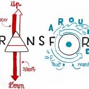 Transformation d'une structure hierarchisée (pyramidale) a une structure collaborative (circulaire)