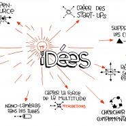 Les idées d'un grand groupe industriel.