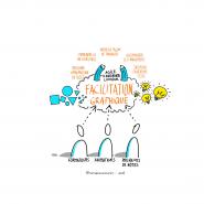 Modélisation sur ce qu'est la facilitation graphique, 2015, par @RomainCouturier, www.terredagile.com