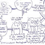 Sketchnote de la conférence plénière Agile Grenoble, 2015, par @RomainCouturier, www.terredagile.com
