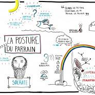 Enregistrement graphique soirée CCI de Lyon sur la posture du parrain entrepreneur, 2015, par @RomainCouturier, www.terredagile.com
