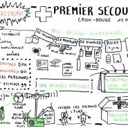 Sketchnote sur la formation premier secours, 2016, par @RomainCouturier, www.terredagile.com