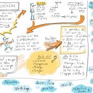 """Synthèse graphique en live sur Ipad pro, @Living Org Days. 06/2016. - par <a href=""""http://www.fgcp.net/Anne Bernardi"""">Anne  Bernardi</a>"""