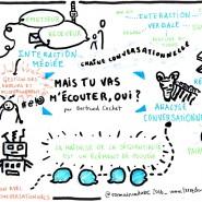 Sketchnote conférence de Bertrand Cochet à la conférence Mix-IT, 2016, par @RomainCouturier, www.terredagile.com