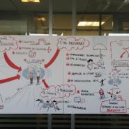Facilitation graphique Geoffroy Lefort / Visual 2 Explain pour Generali