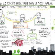 """Fresque à 6 mains ( avec T. Castelneau et O. Dard ), Foncier et Urbanisme, Bordeaux. 2016 - par <a href=""""http://www.fgcp.net/Anne Bernardi"""">Anne  Bernardi</a>"""