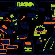 """Favoriser une vision commune avec la facilitation graphique - par <a href=""""http://www.fgcp.net/Geoffroy Lefort"""">Geoffroy  Lefort</a>"""